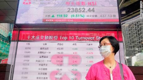 A woman wearing a face mask walks past a bank's electronic board showing Hong Kong's stock index on the Hong Kong Stock Exchange on Tuesday.
