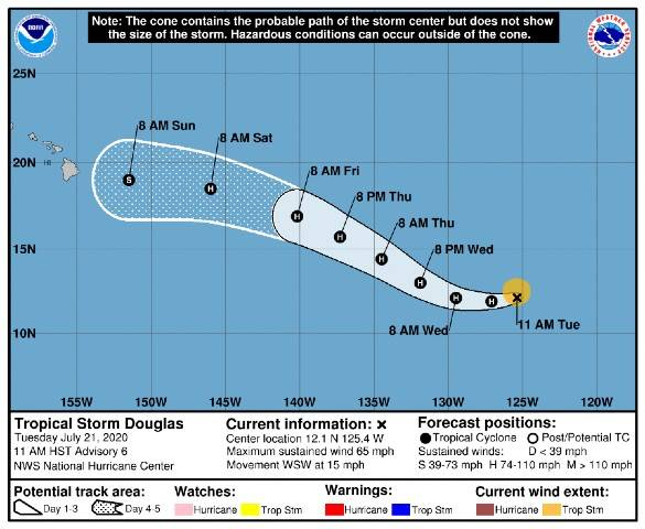 Tropical Storm Douglas likely to grow to be hurricane later on today, forecasters say