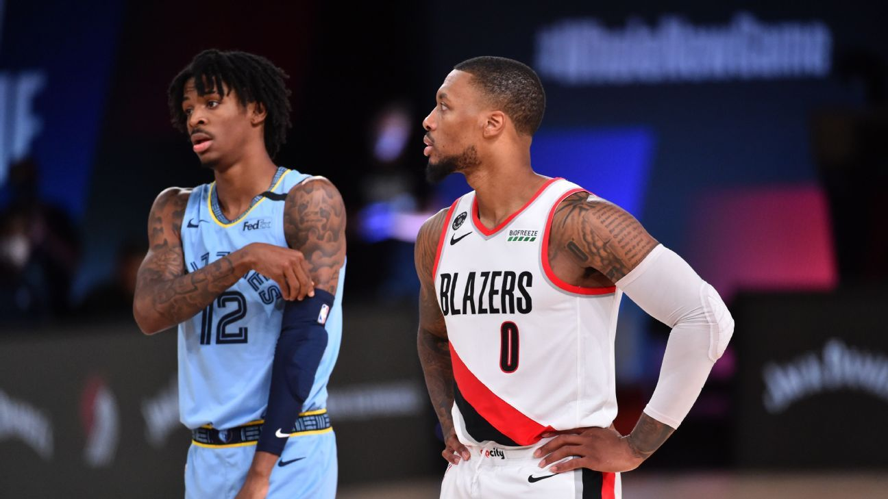 NBA campus intel – Schedule and live updates for Day 15 of seeding games