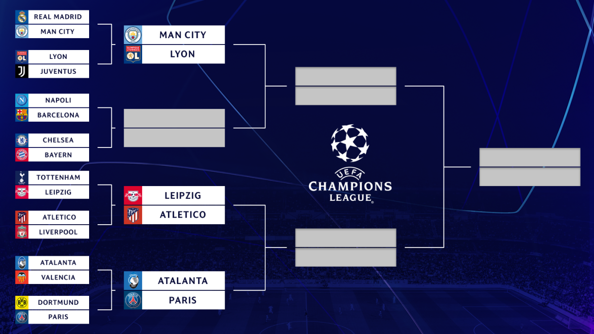 UEFA Champions League bracket, schedule: Juventus, Ronaldo crash out; Manchester City advance