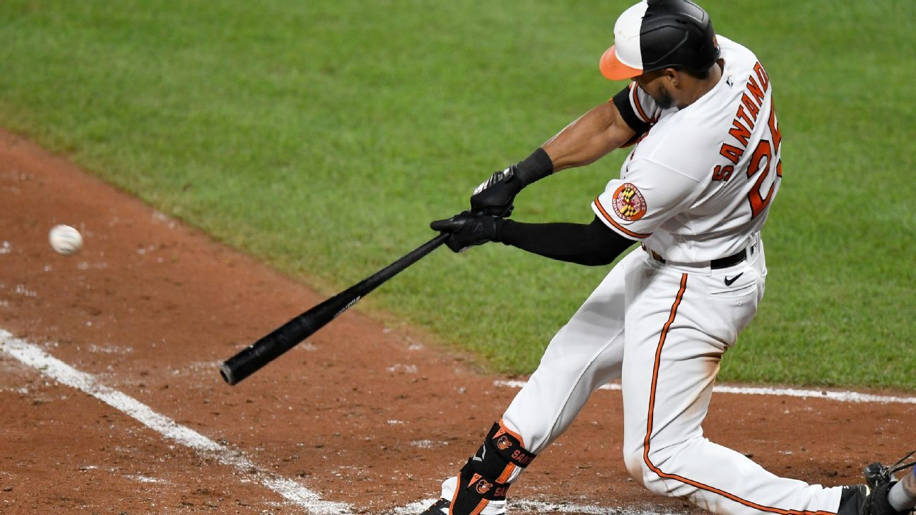 Anthony Santander will likely be knocked out of the Orioles for the season due to oblique fatigue