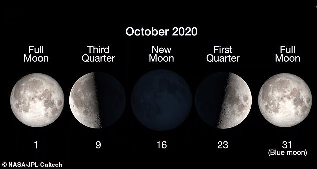 The full moon phase, which is the location of the lunar celestial bodies in orbit, begins Saturday at 10:49 a.m. ET.  Earth's natural satellite will not shine blue, but it does reveal its name because it is the second full moon to appear this month - the first occurs on October 1