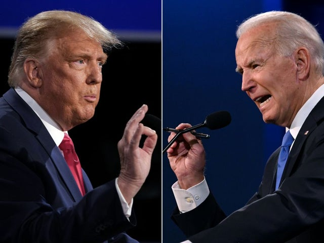 2020 election: Trump gains over Biden in Pennsylvania, and extends the lead in Ohio