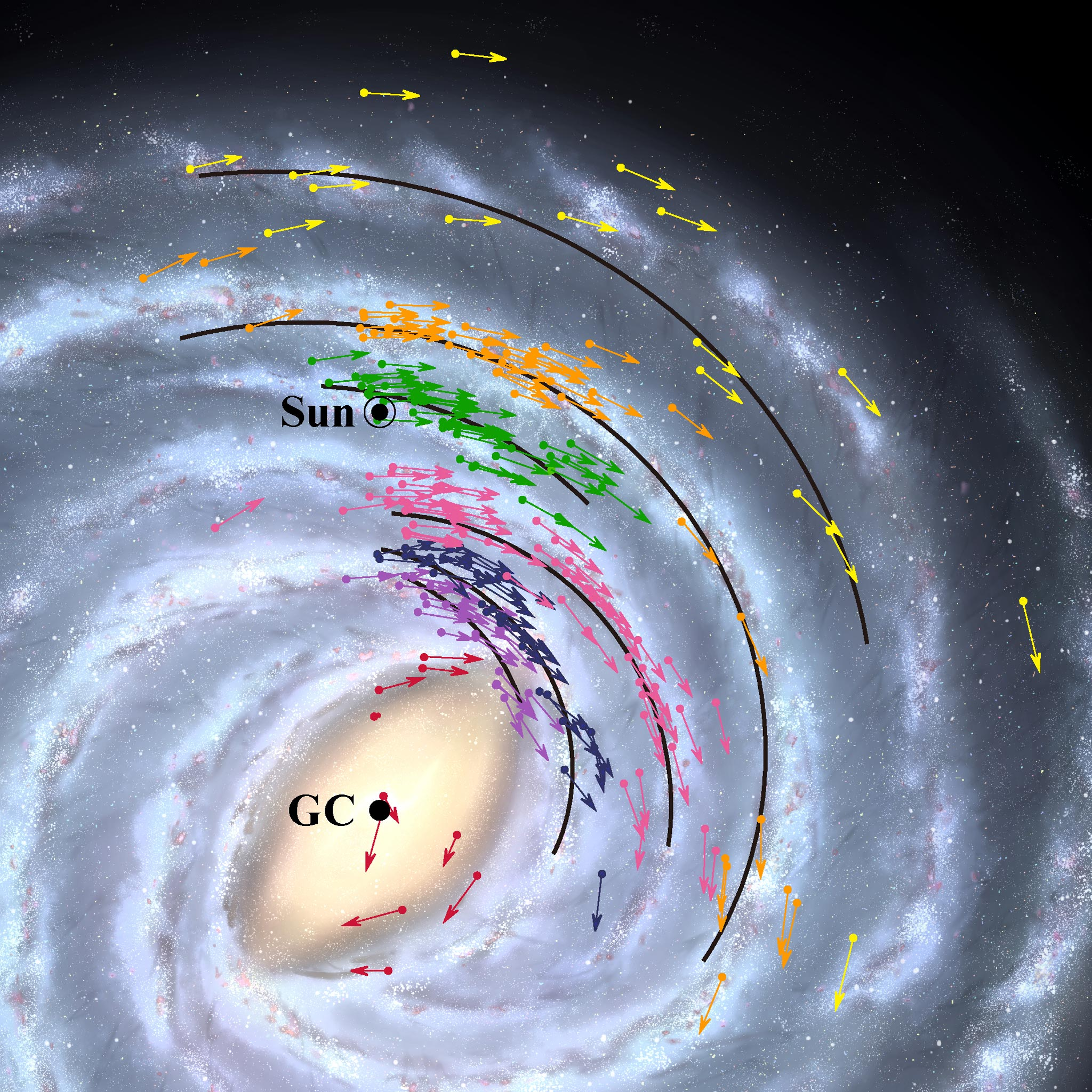 Earth is 16,000 miles per hour faster, 2,000 light years closer to the supermassive black hole at the center of the Milky Way