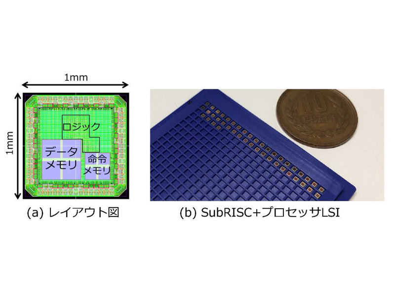 """Tokyo Institute of Technology, """"SubRISC +"""" CPU architecture for IoT.  Energy efficiency 3.8 times – per hour"""