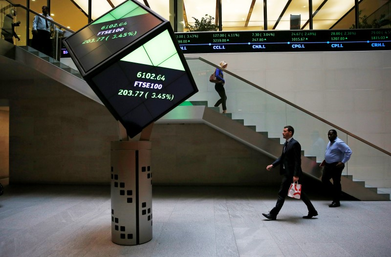 UK indices closed higher;  Investing.com in the UK 100, up 1.31%, by Investing.com