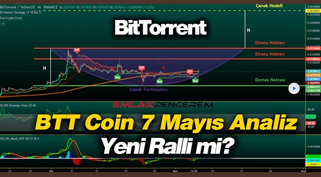 BitTorrent breaks its side, is it preparing for a new rally?  BTT coin on May 7 analyzes 8 different chart comments