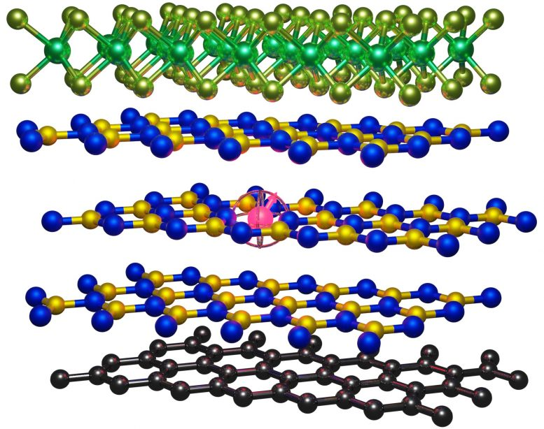 Stacked structure made of the mineral graphene boron nitride molybdenum disulfide