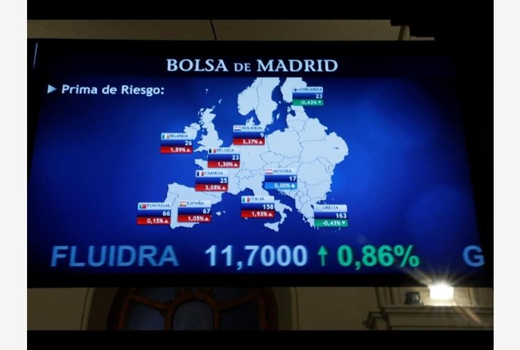 Stock Exchange: Europe Rises with US Data, Futures Falling, Milan + 0.6%