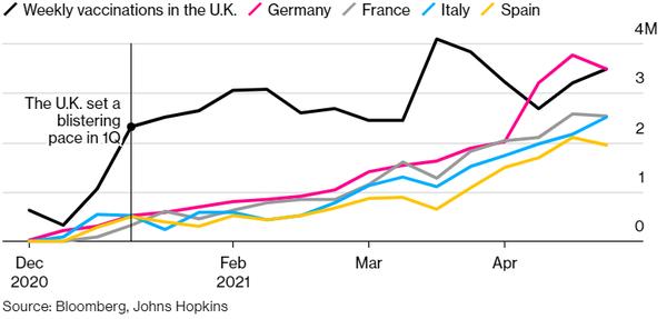 PES Europe vaccines