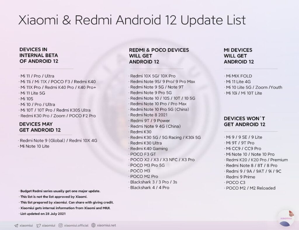 Devices that will receive updates