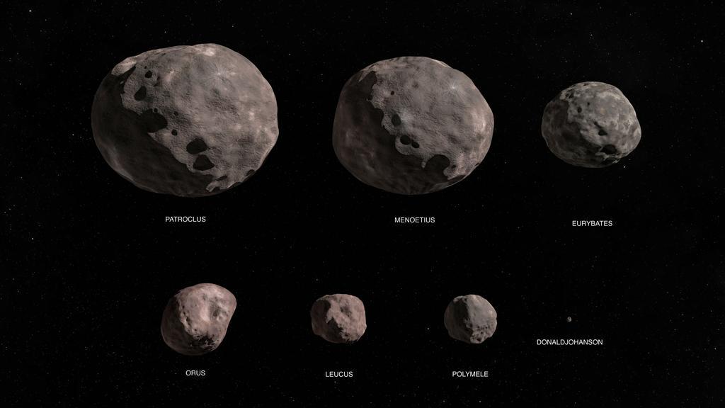 Jupiter-Trojan-Astroidin, Planet, Lucy-Mission