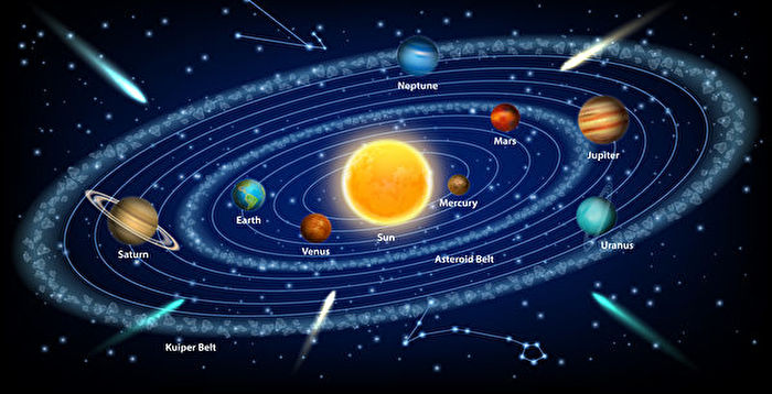 Research: There is a section in the solar system and the outer matter is difficult to cross |  dust disc |  afternoon times